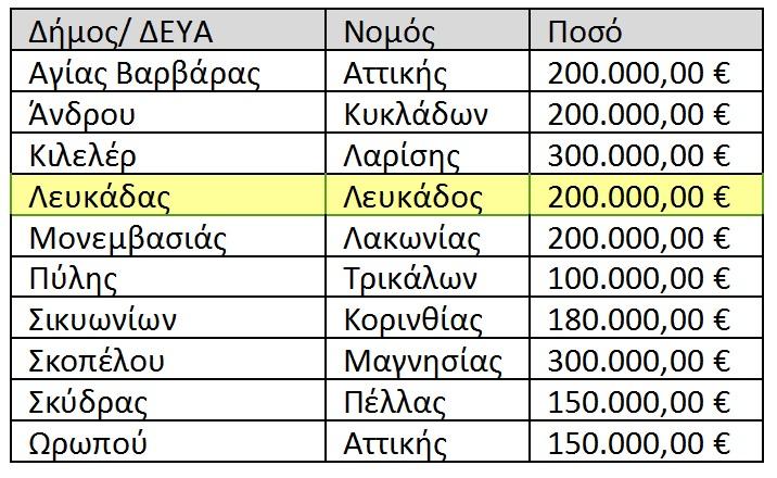 enisxysi_apokatastasi_zhmion