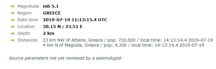 2-seismos_athina