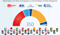 committee_of_the_Regions_EU