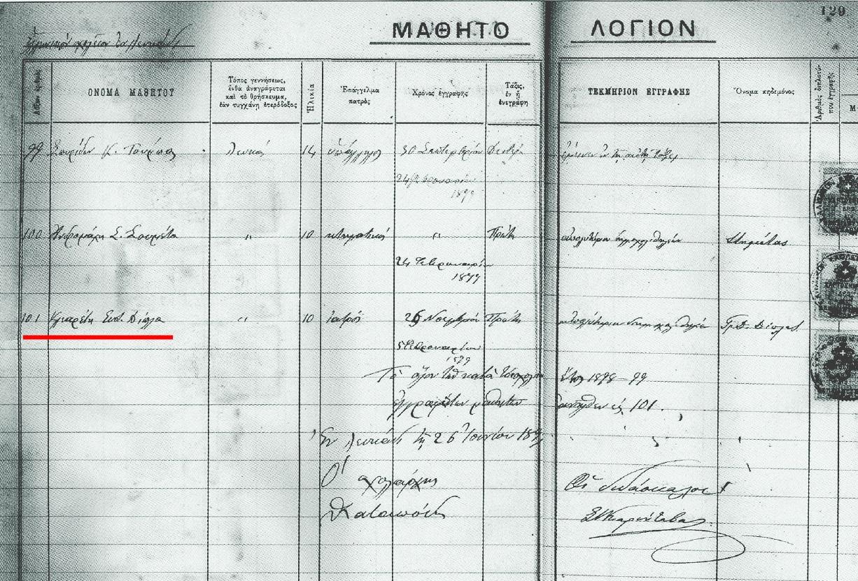 Φωτό 6: Ελληνικό Σχολείο: Οι πρώτες μαθήτριες, σχολ. έτος 1898-99. Μεταξύ αυτών η μετέπειτα ποιήτρια Κλεαρέτη Δίπλα-Μαλάμου.