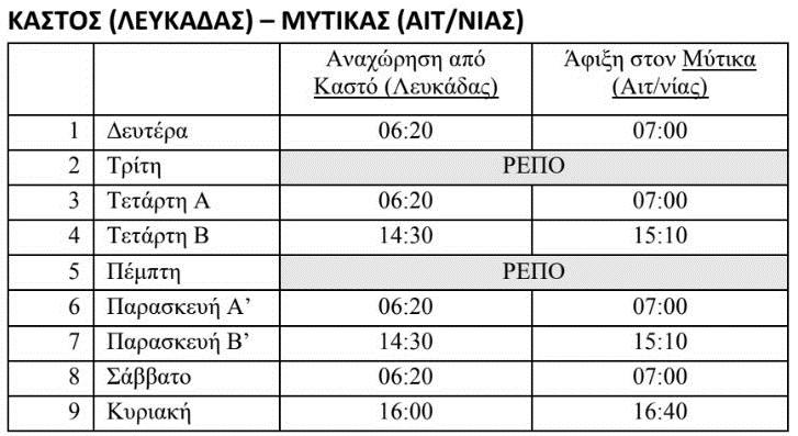 kastos_mytikas