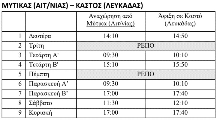 mytikas_kastos