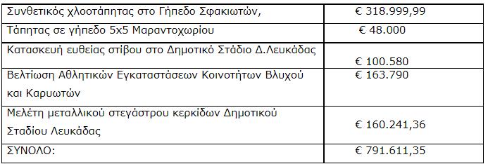 petsas_kavvadas_2_1
