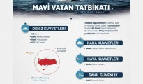 mavi-vatan-poster